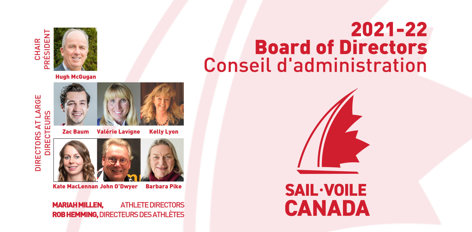Sail Canada introduces its Board of Directors for 2021-2022